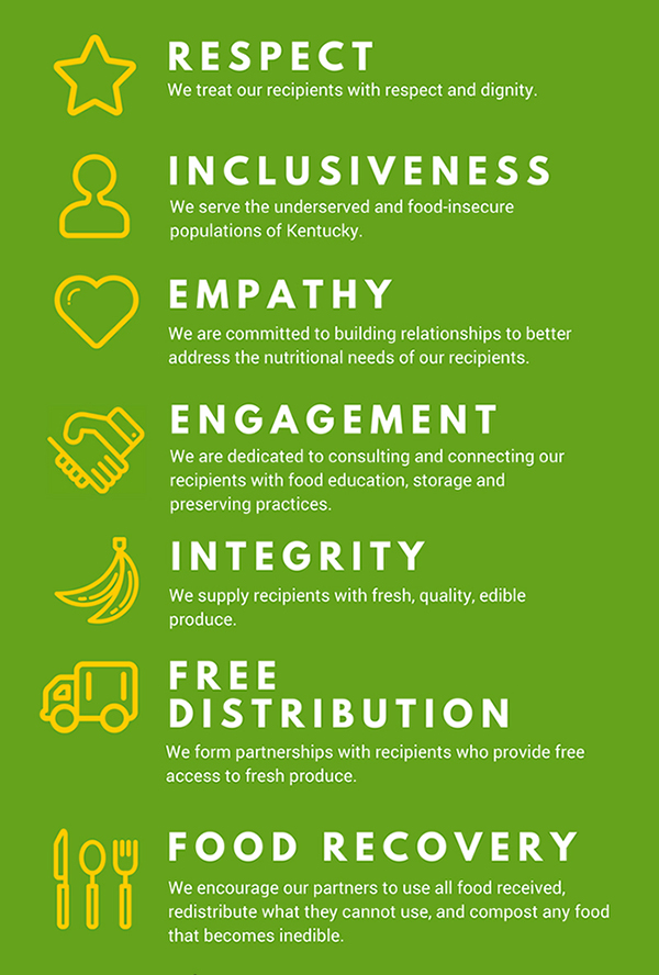 GleanKY Values